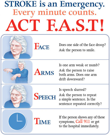 stroke warning signs acupuncture